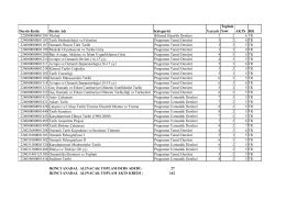 Dersin Kodu Dersin Adı Kategorisi Yarıyılı Toplam Saat AKTS Dili