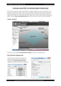 Yazılım arayüzü ve modelleme komutları