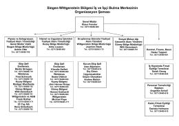 Siegen-Wittgenstein Bölgesi İş ve İşçi Bulma Merkezinin