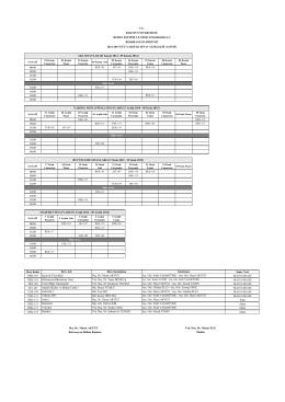 Ders Kodu REK-101 REK-103 TBT-105 AİT-107 TUR-109 YDL-111