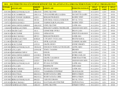 2014 – 2015 öğretim yılı güz dönemi dönemi vize telafi sınavına