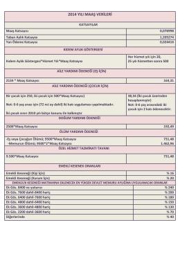 2014 yılı maaş verileri