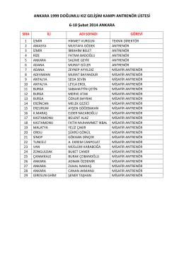 1999 doğumlu kız gelişim kampı sporcu ve antrenör listesi