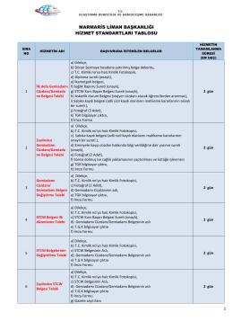 Marmaris Liman Başkanlığı Hizmet Standartları Tablosu