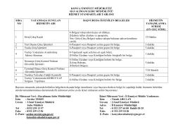 havaalanı şube müdürlüğü - Konya Emniyet Müdürlüğü