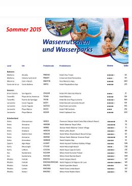 Wasserrutschen Sommer 2015