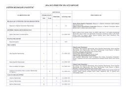 2014-2015 öğretim yılı güz dönemi eğitim bilimleri