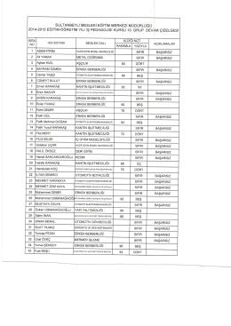 usta eğiticilik 26.12.2014 tarihli sınav sonuçları