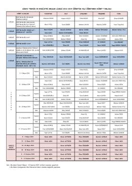 simav teknik ve endüstri meslek lisesi 2013