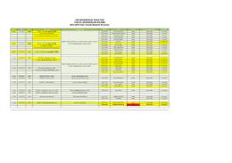 2014-15 Eğitim-Öğretim yılı Güz Dönemi Mazeret Sınav Programı