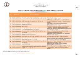 ek-2 2014 yılı kobi mali destek programı yedek proje teklifleri listesi