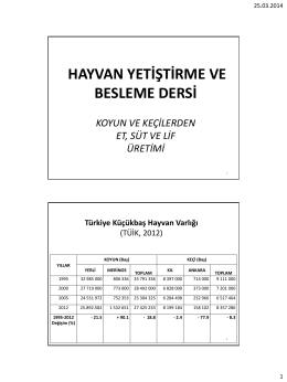 KOYUNVE KEÇİ ÜRETİMİ - Ankara Üniversitesi Ziraat Fakültesi