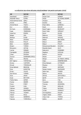 Sivas Bölgesel Bilgilendirme Toplantısı Katılımcı Listesi