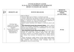 il planlama müdürlüğü - Afyonkarahisar Valiliği