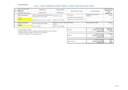 2014 Yılı Temmuz Ayına Ait Yatırım Teşvik Belgeleri Listesi