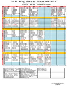 safranbolu mesleki ve teknik anadolu lisesi 2014