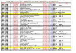2014-2015 öğretim yılı bahar dönemi sanat tarihi bölümü ara sınav