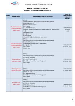 Kemer Liman Başkanlığı Hizmet Standartları Tablosu