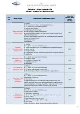 Samsun Liman Başkanlığı Hizmet Standartları Tablosu