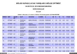 tatlılar - Soho House Istanbul