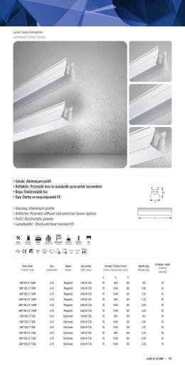 Gövde: Alüminyum profil • Reflektör: Prizmatik lens