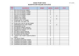 1 Sayfa Adana Ticaret Odası Bilgisayar Sarf Malzeme Listesi