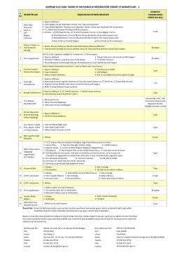 hzmtenv2014 - Akhisar İlçe Gıda Tarım ve Hayvancılık Müdürlüğü