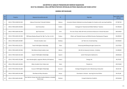 2014 yılı Karma Okul Eğitimi Stratejik Ortaklıklar Yedek Listesi