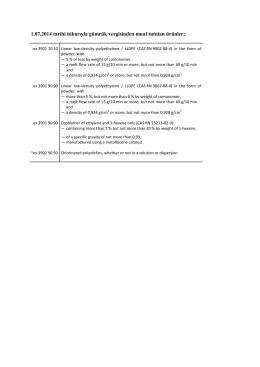 1.07.2014 tarihi itibarıyla gümrük vergisinden muaf tutulan