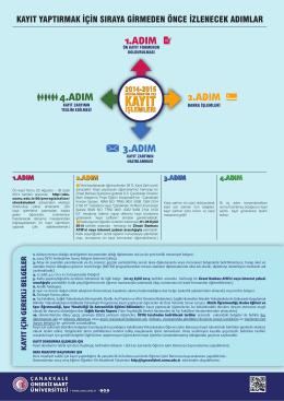 1.ADIM 2.ADIM 3.ADIM 4.ADIM - Çanakkale Onsekiz Mart Üniversitesi