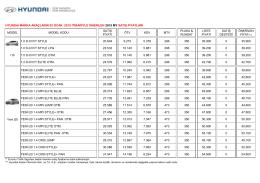 hyundaı marka araçların 01 nisan 2014 itibariyle önerilen 2014 my