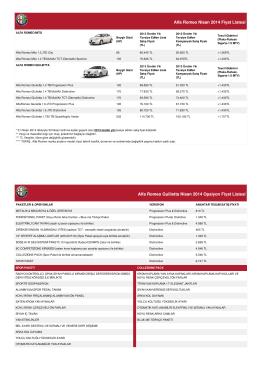 Alfa Romeo Nisan 2014 Fiyat Listesi Alfa Romeo Guilietta