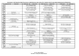 Güz Dönemi - Batı Dilleri ve Edebiyatları Bölümü