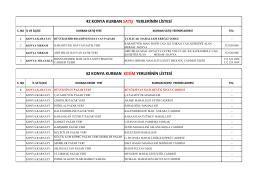 42 konya kurban satış yerlerinin listesi 42 konya kurban kesim