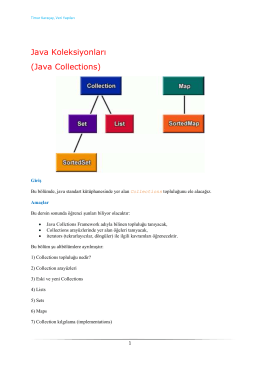 Java Koleksiyonları (Java Collections)