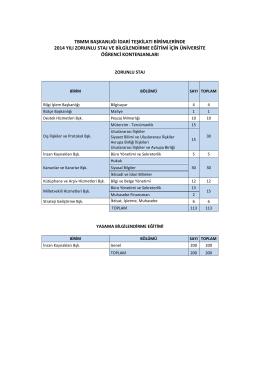 tbmm başkanlığı idari teşkilatı birimlerinde 2014 yılı zorunlu staj ve