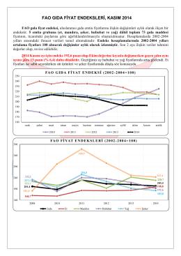 fao gıda fiyat endeksleri, kasım 2014