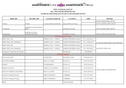 2015 eğitim-öğretim yılı hazırlık