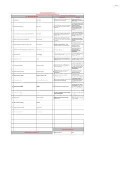 06.11.2014 Tarihli Çalışma Noktaları(98 adet)