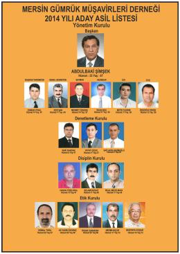 2014 aday listesi.cdr - Mersin Gümrük Müşavirleri Derneği