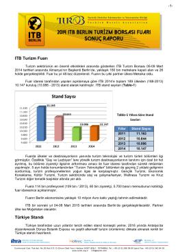 ITB Turizm Fuarı Türkiye Standı