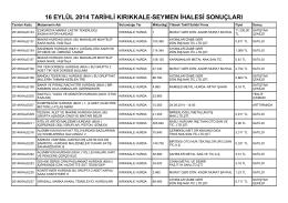 16 eylül 2014 tarihli kırıkkale sonuçları