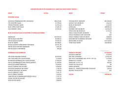 1.dönem gelir gider tablosu haziran 2013-ekim 2014