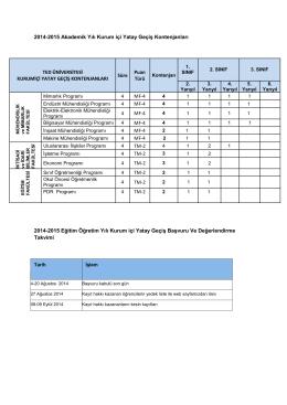 2014-2015 Akademik Yılı Kurum içi Yatay Geçiş