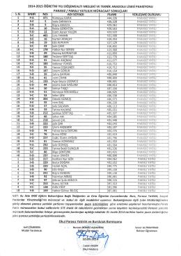 2014-2015 öğretim yılı 9.sınıflar okul pansiyonu yatılılık müracaatı