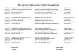 özel akhisar koleji anaokulu ocak ayı yemek listesi