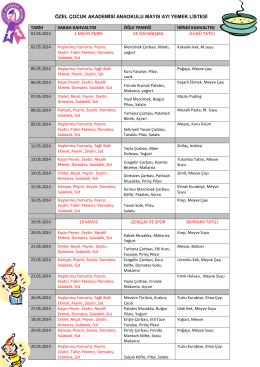 özel çocuk akademisi anaokulu mayıs ayı yemek listesi tarih sabah