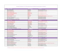 2013-2014 Güz Dönemi Bütünleme Sınav Programı