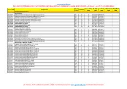 2014-2015 4 yıllık taban puan, kontenjan, yerleşim sayıları