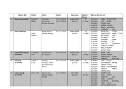 ECE204 Erken Çocukluk Kurumlarında Gözlem dersi okul listesi için